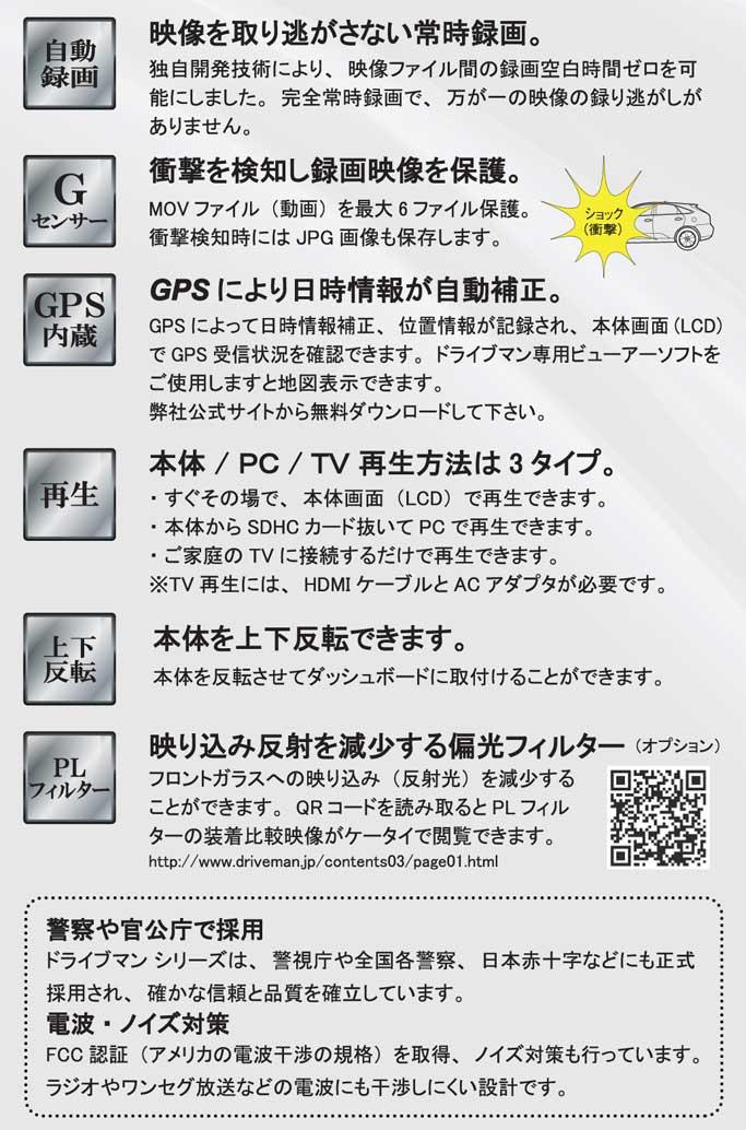 HD高解像度のドライブレコーダーGP-1
